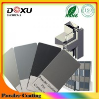 Fluorocarbon Powder Coating Powder (Low Gloss)