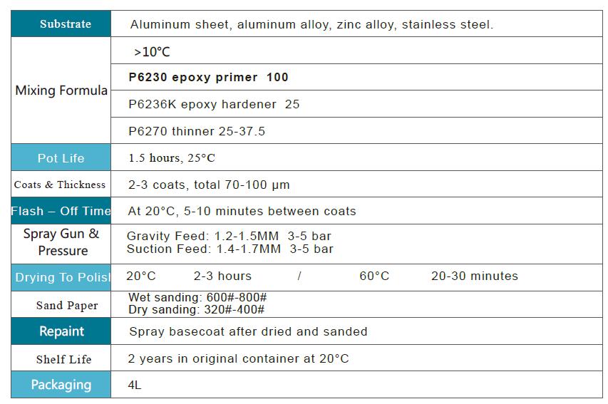 Doxu Prestige Automotive Refinish Paint Epoxy Primer P6230.png