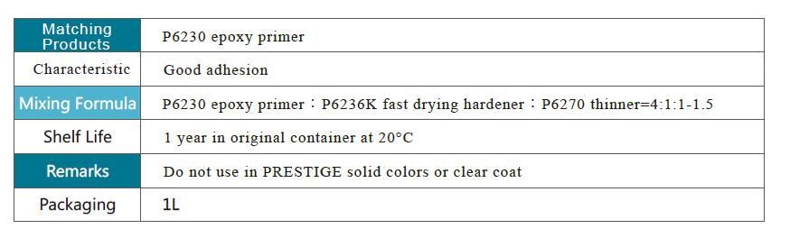 Epoxy Hardener (P6236K)auto paint,car paint,automotive paint