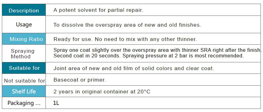 Doxu Prestige Automotive Refinish Paint Thinner SRA P6002.png