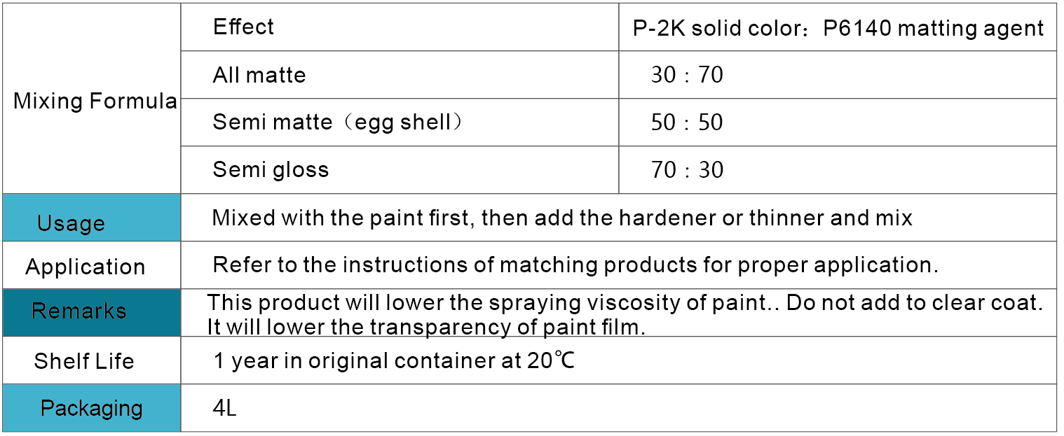 Doxu Prestige Automotive Refinish Paint Matting Agent P6140.png